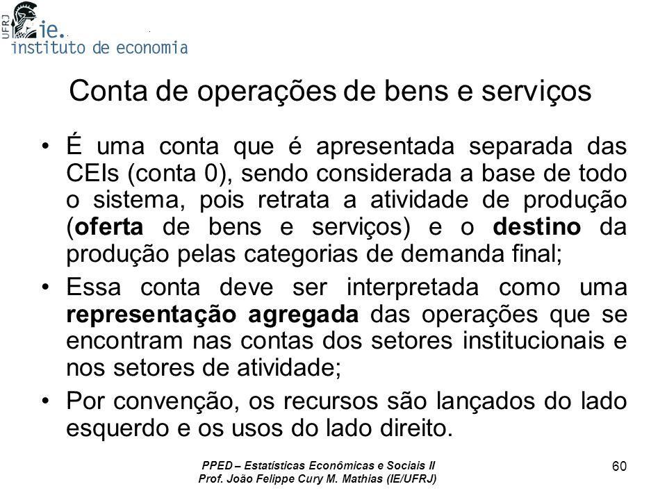 Conta de operações de bens e serviços