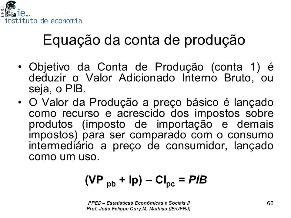 Equação da conta de produção