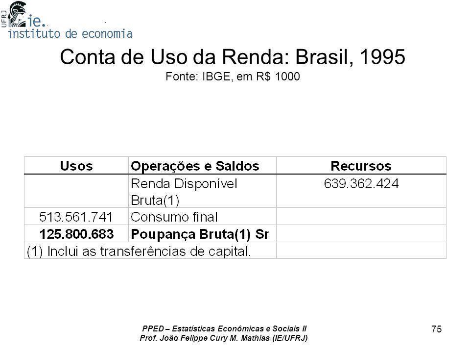 Conta de Uso da Renda: Brasil, 1995 Fonte: IBGE, em R$ 1000
