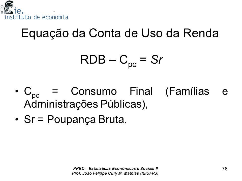 Equação da Conta de Uso da Renda