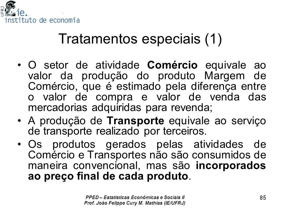 Tratamentos especiais (1)