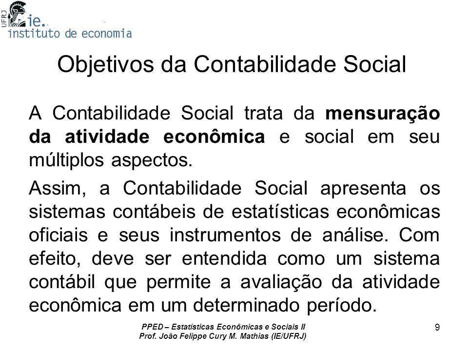 Objetivos da Contabilidade Social
