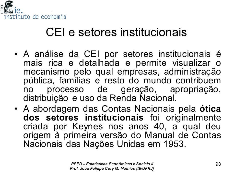 CEI e setores institucionais