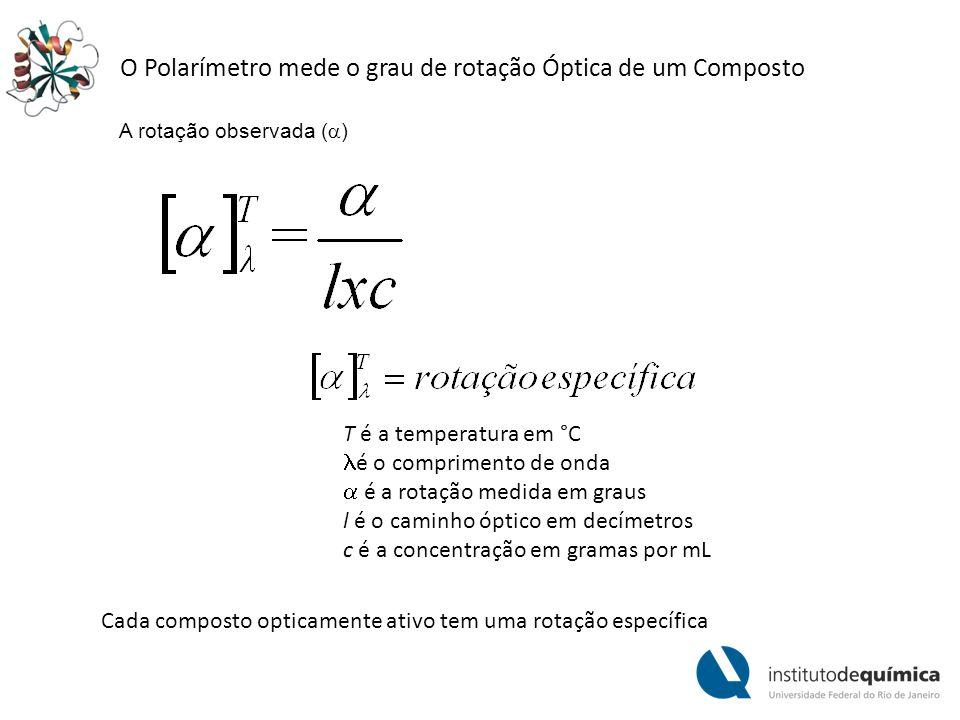 O Polarímetro mede o grau de rotação Óptica de um Composto
