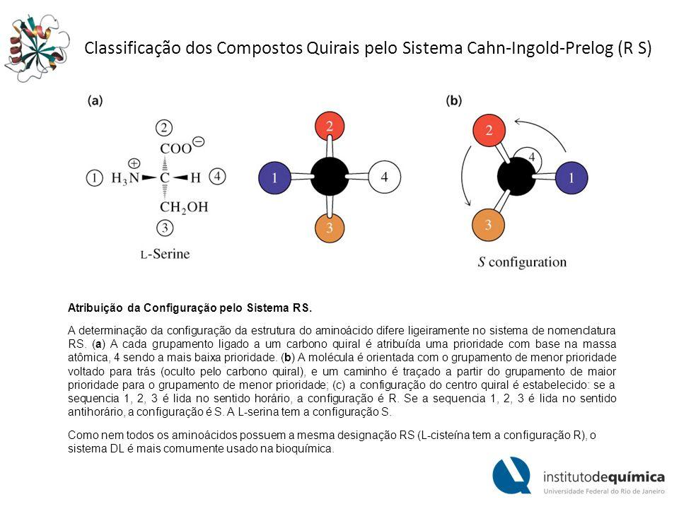 Classificação dos Compostos Quirais pelo Sistema Cahn-Ingold-Prelog (R S)