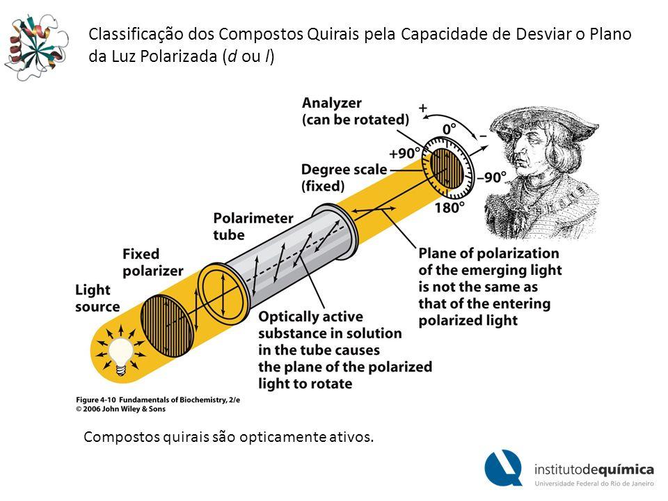 Classificação dos Compostos Quirais pela Capacidade de Desviar o Plano da Luz Polarizada (d ou l)