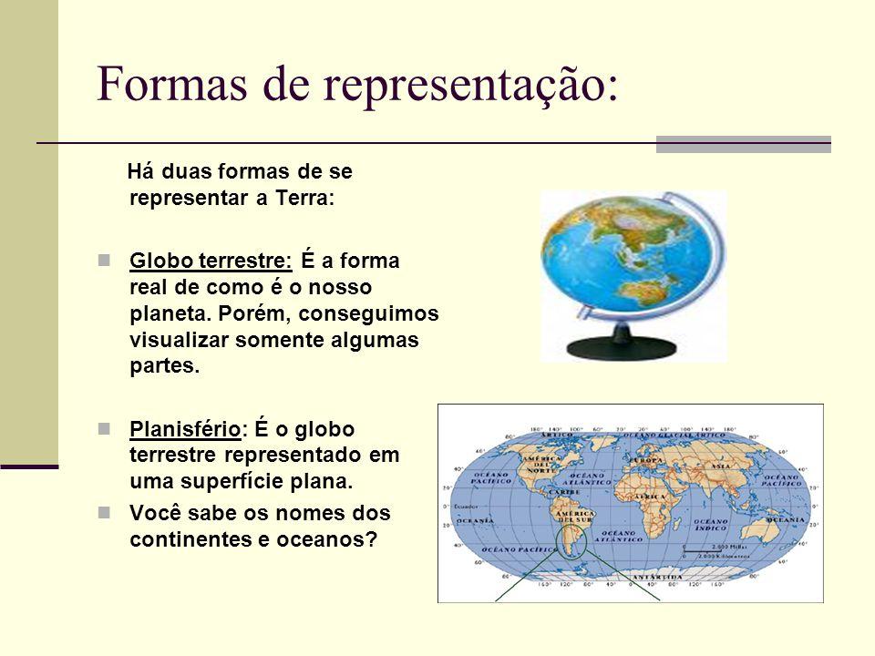 Formas de representação: