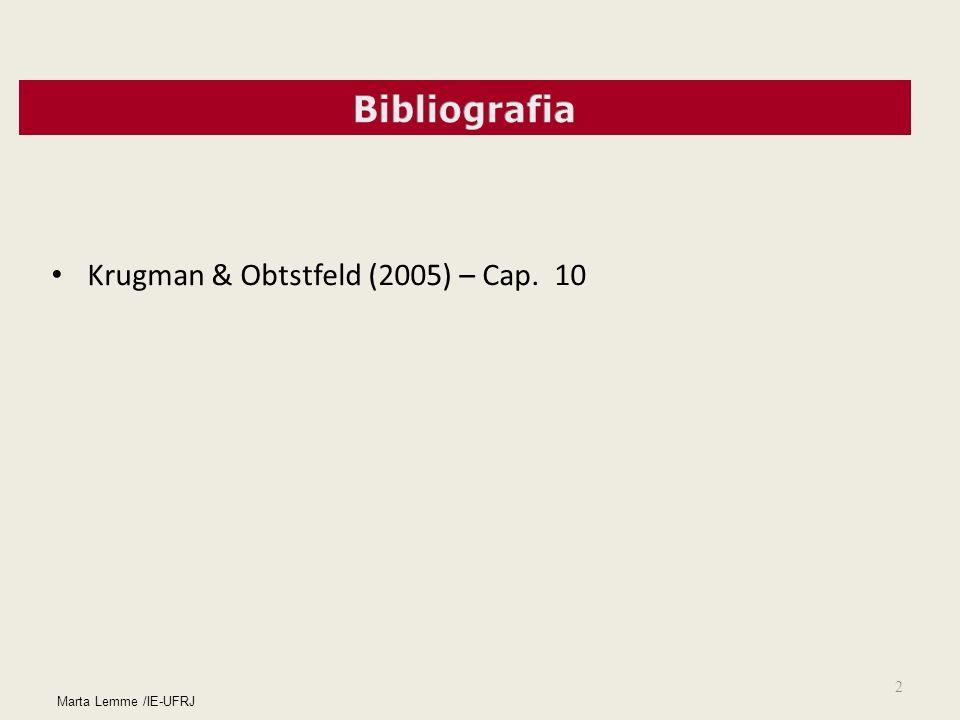 Bibliografia Krugman & Obtstfeld (2005) – Cap. 10 Marta Lemme /IE-UFRJ