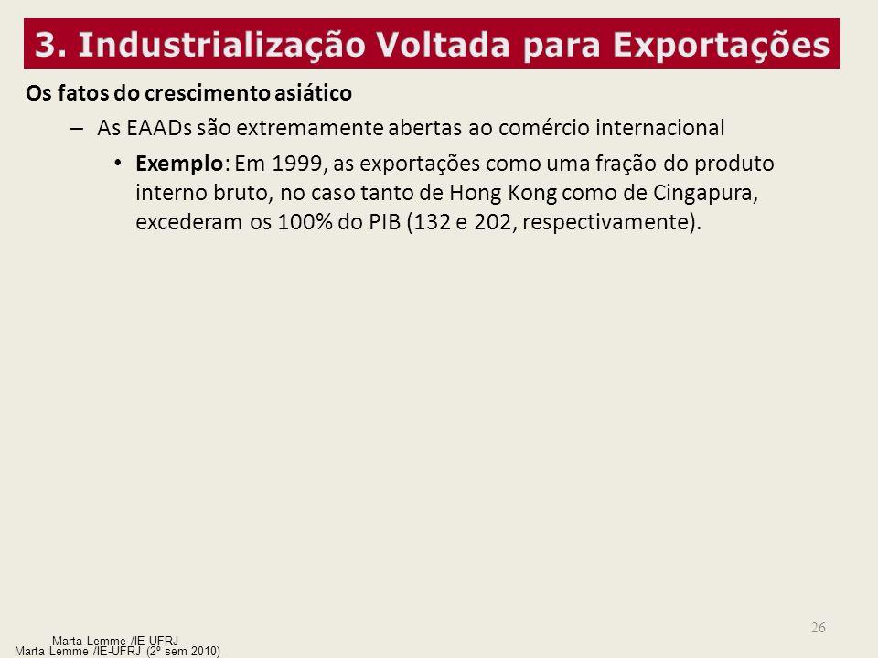 3. Industrialização Voltada para Exportações