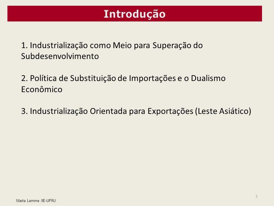 Introdução 1. Industrialização como Meio para Superação do Subdesenvolvimento. 2. Política de Substituição de Importações e o Dualismo Econômico.