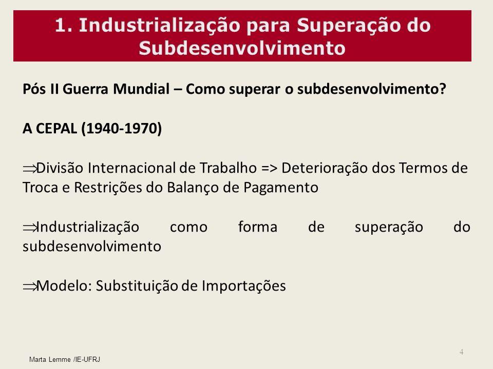 1. Industrialização para Superação do Subdesenvolvimento