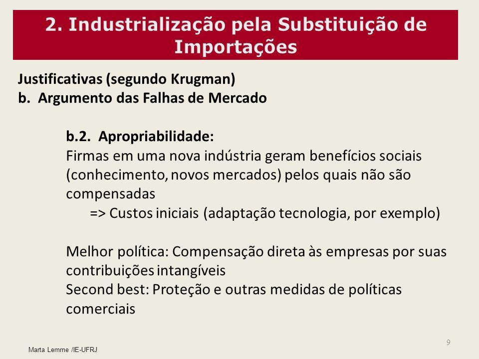 2. Industrialização pela Substituição de Importações