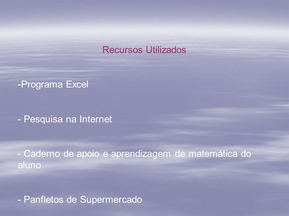 Recursos UtilizadosPrograma Excel. Pesquisa na Internet. Caderno de apoio e aprendizagem de matemática do aluno.