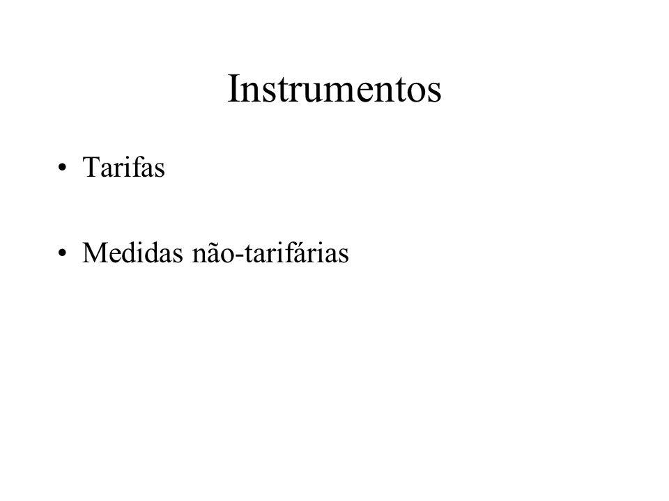 Instrumentos Tarifas Medidas não-tarifárias