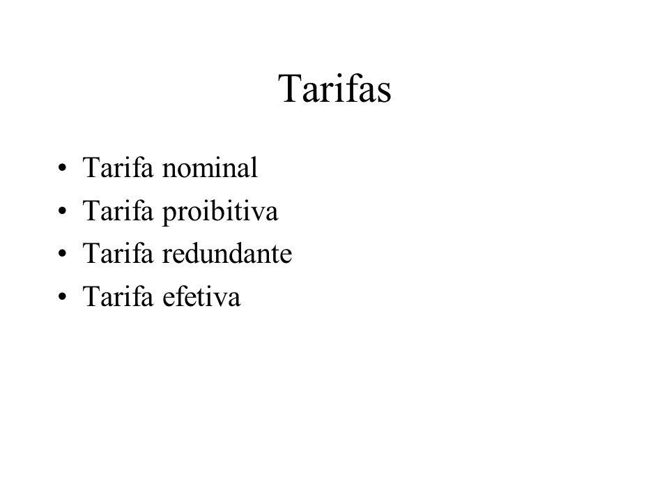 Tarifas Tarifa nominal Tarifa proibitiva Tarifa redundante