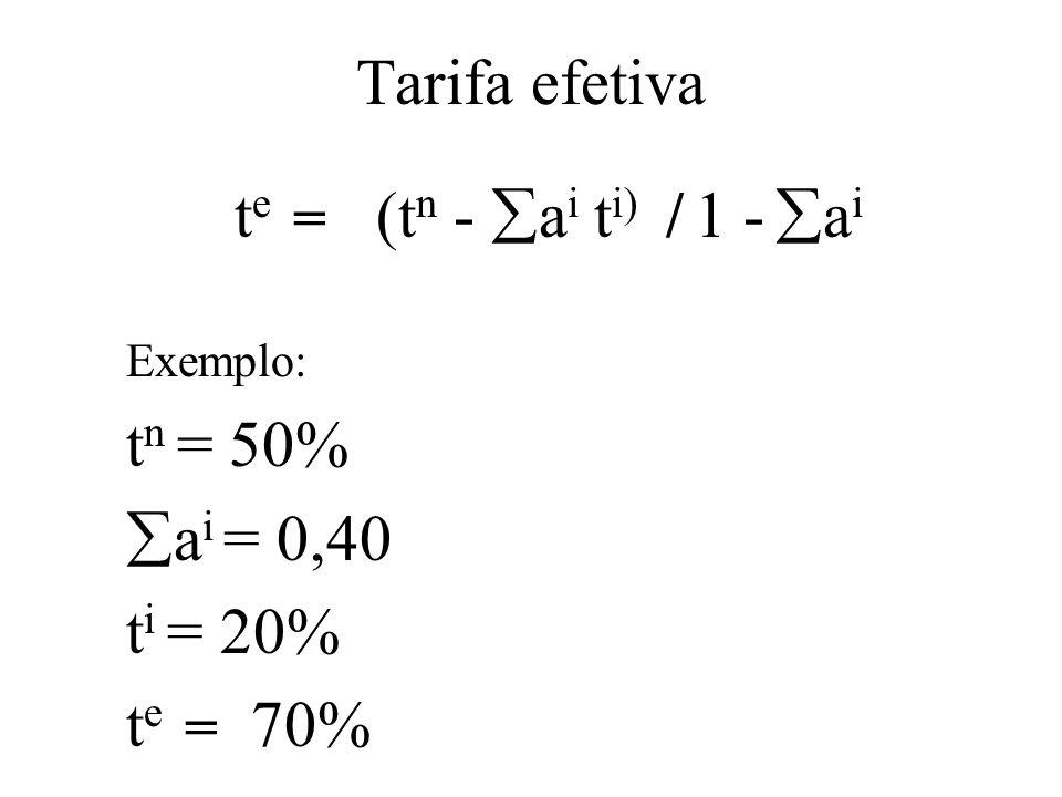 Tarifa efetiva te = (tn - ai ti) / 1 - ai tn = 50% ai = 0,40