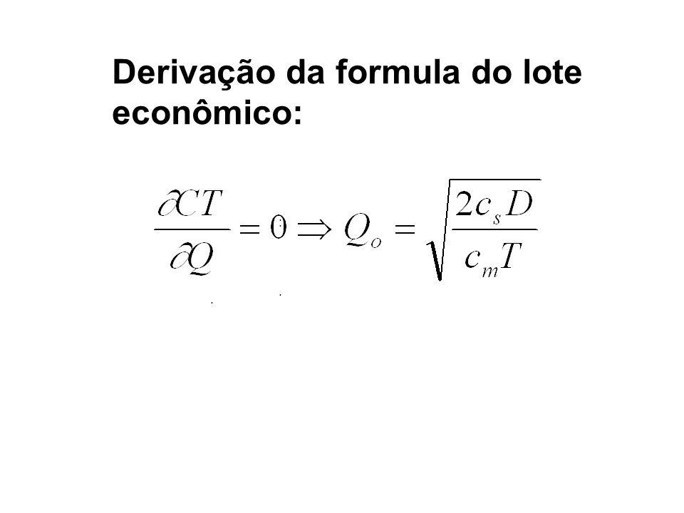 Derivação da formula do lote econômico: