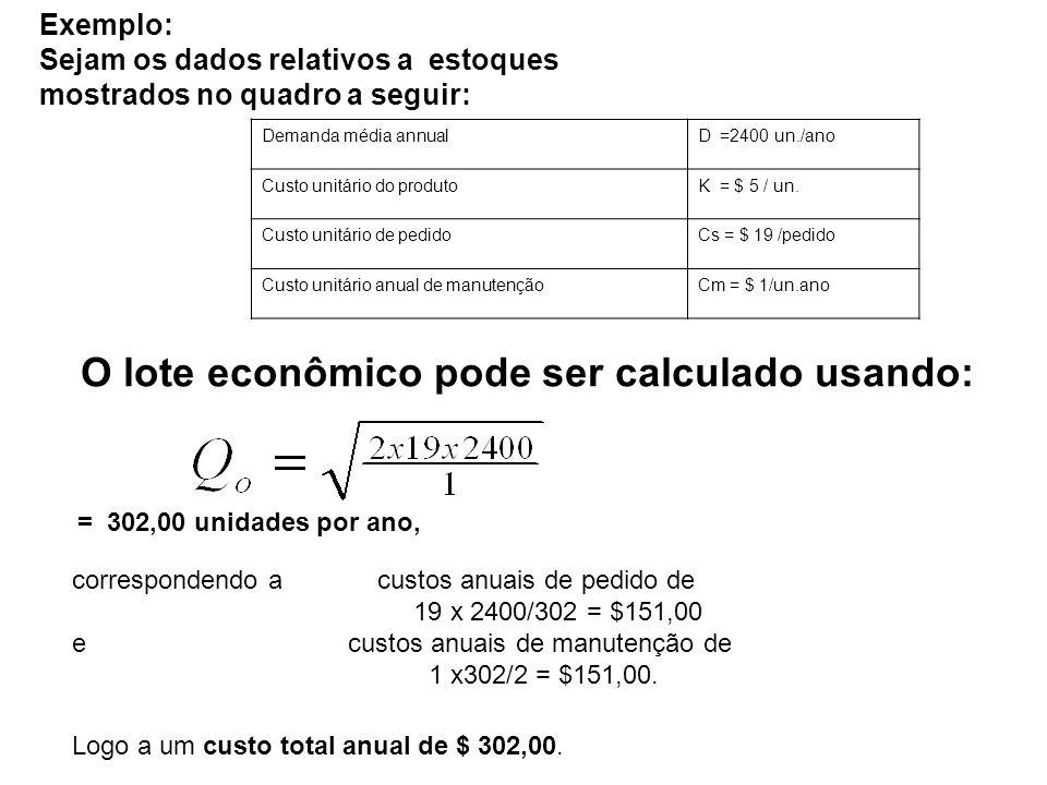 O lote econômico pode ser calculado usando:
