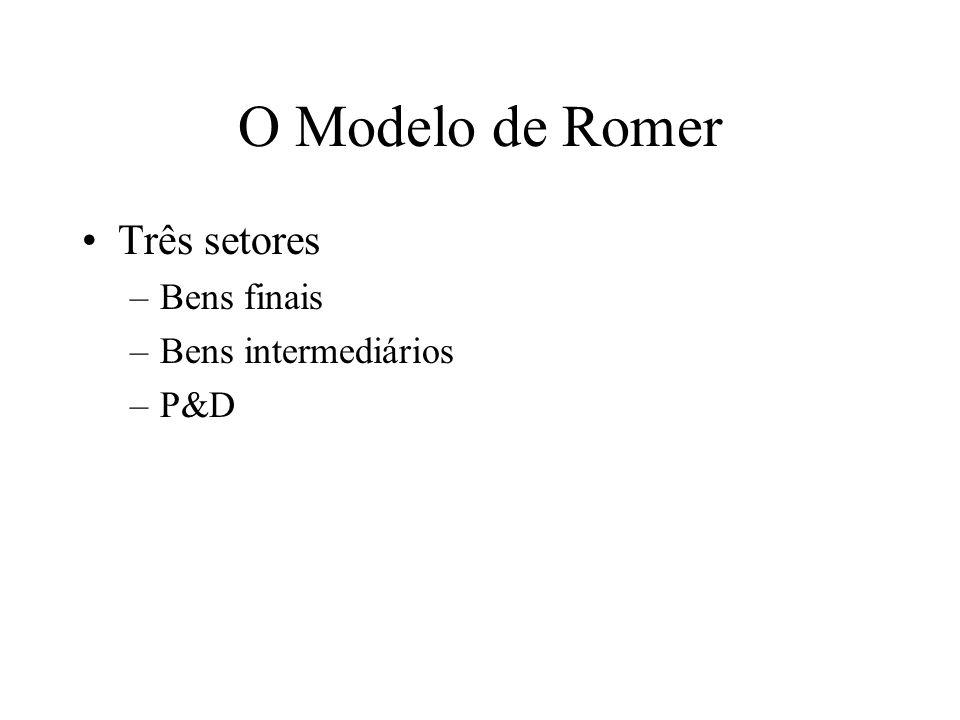 O Modelo de Romer Três setores Bens finais Bens intermediários P&D