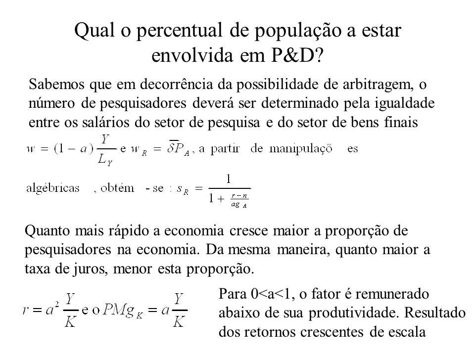 Qual o percentual de população a estar envolvida em P&D