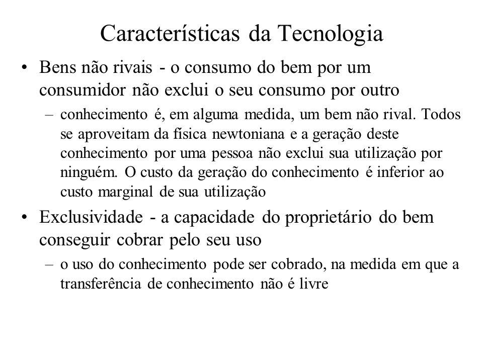 Características da Tecnologia