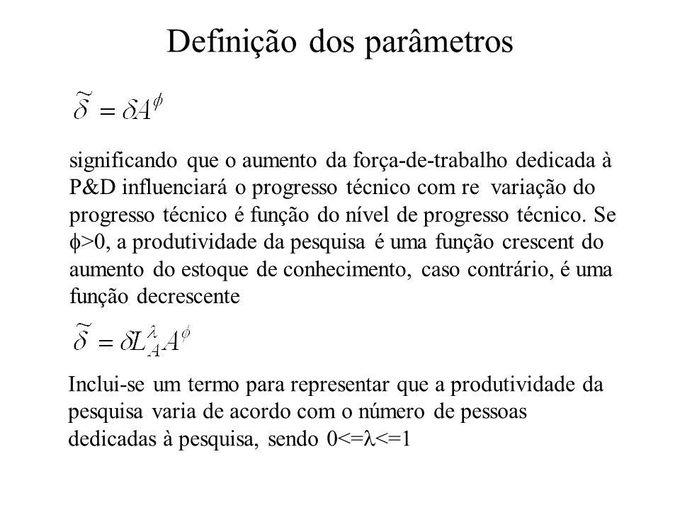 Definição dos parâmetros