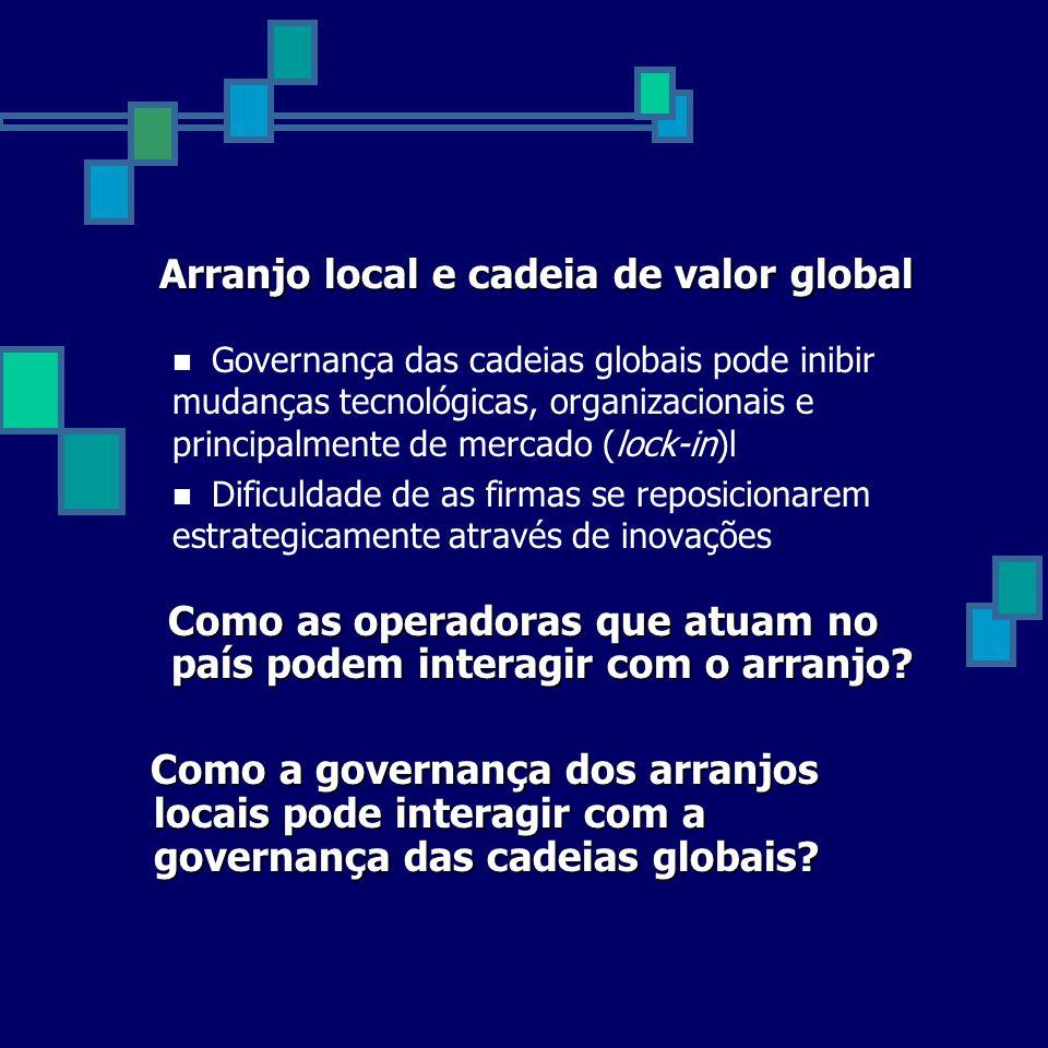 Arranjo local e cadeia de valor global