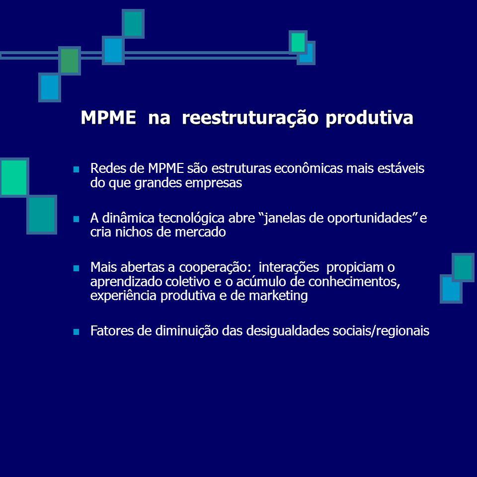 MPME na reestruturação produtiva
