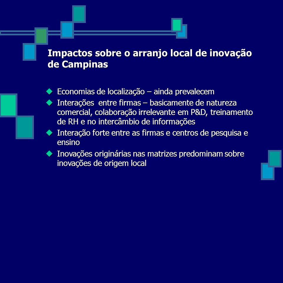 Impactos sobre o arranjo local de inovação de Campinas