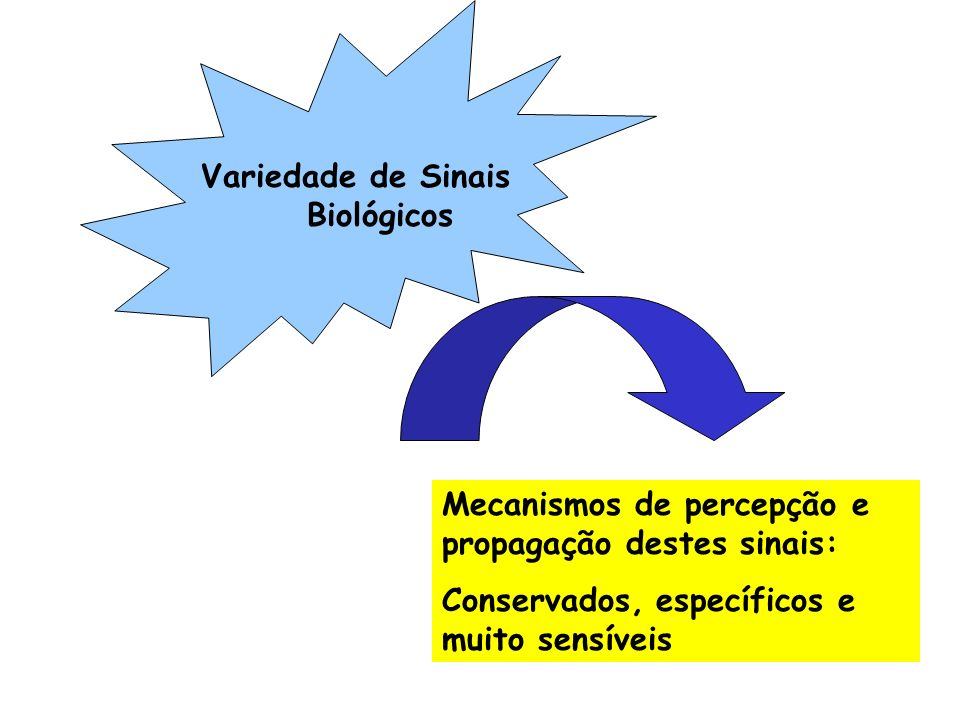 Variedade de Sinais Biológicos