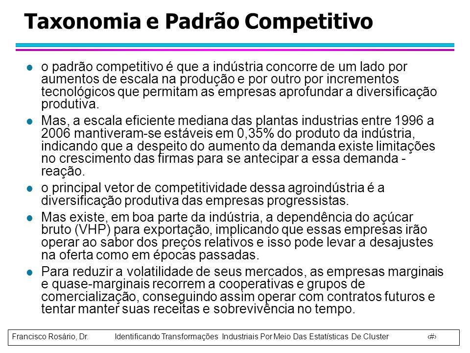 Taxonomia e Padrão Competitivo