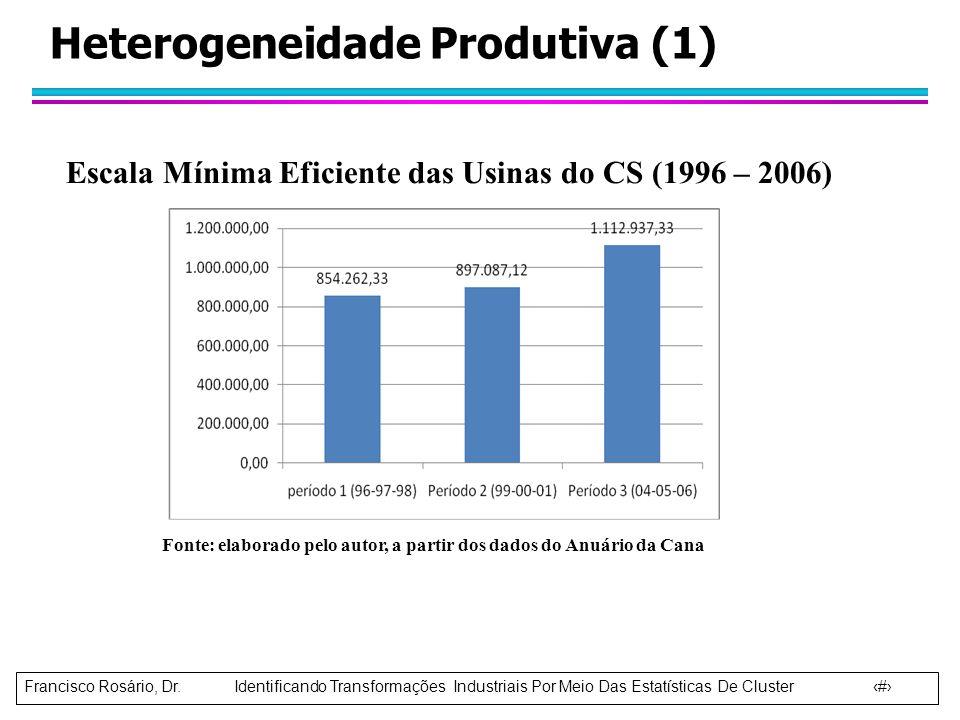 Heterogeneidade Produtiva (1)