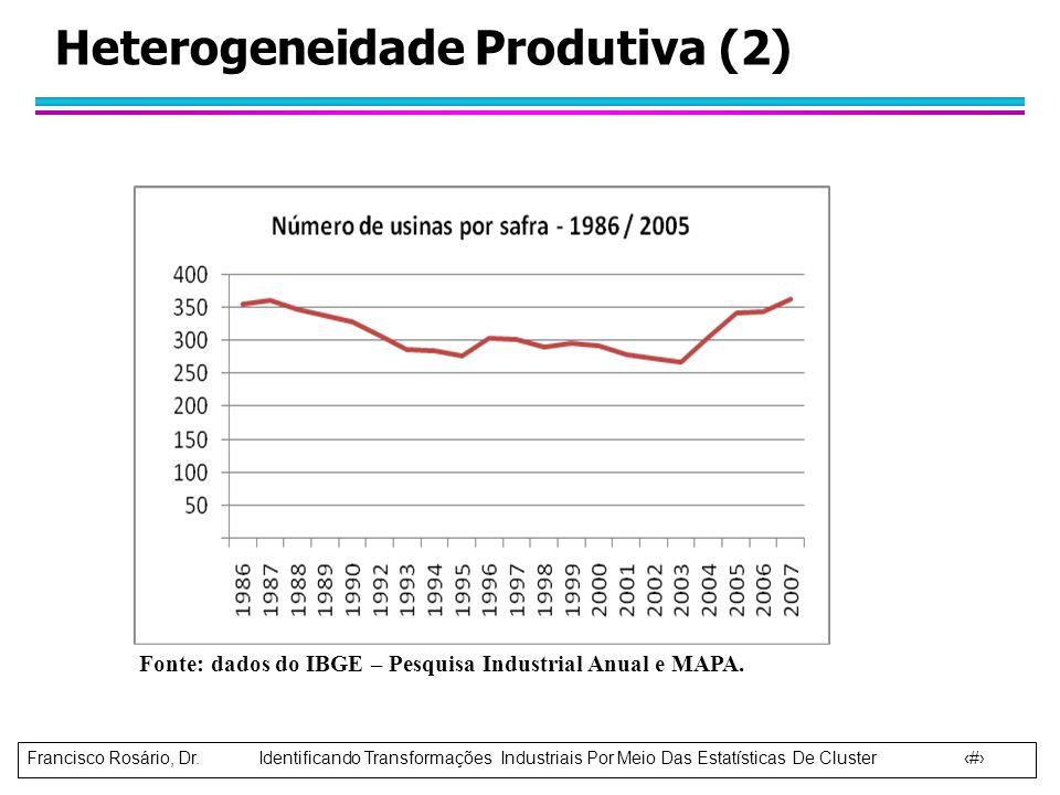 Heterogeneidade Produtiva (2)