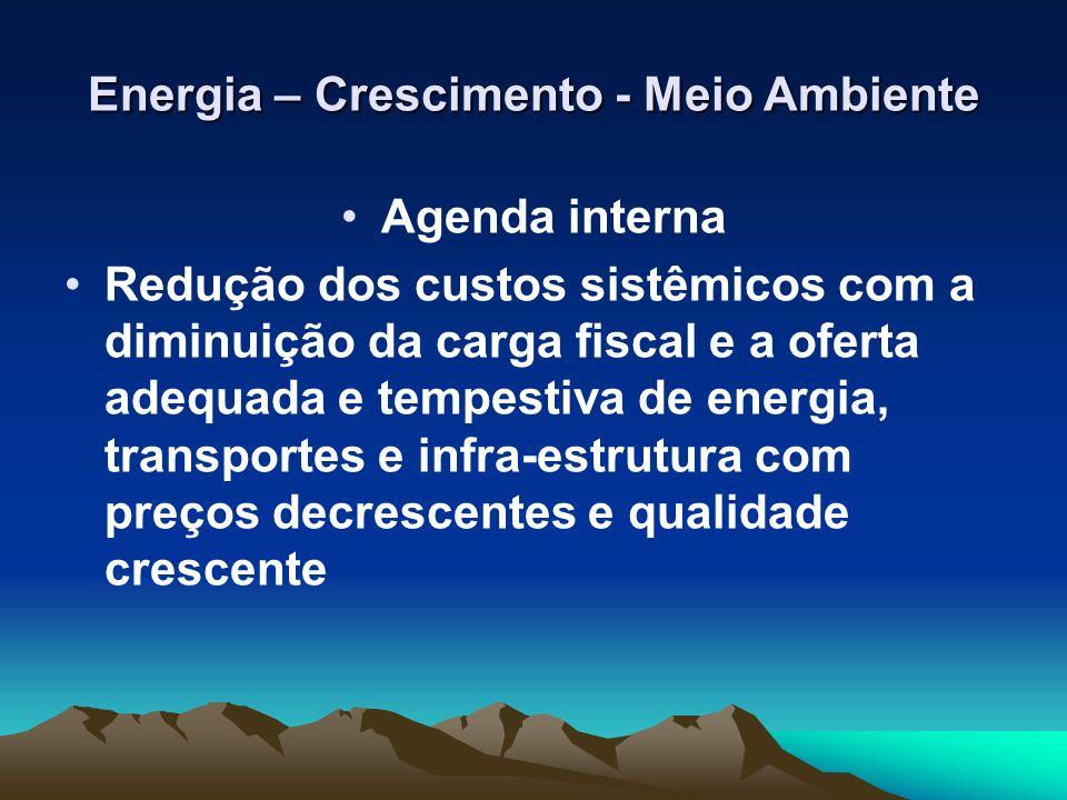 Energia – Crescimento - Meio Ambiente