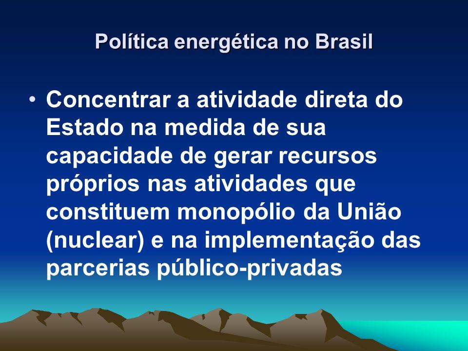 Política energética no Brasil