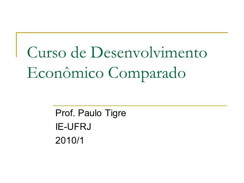 Curso de Desenvolvimento Econômico Comparado