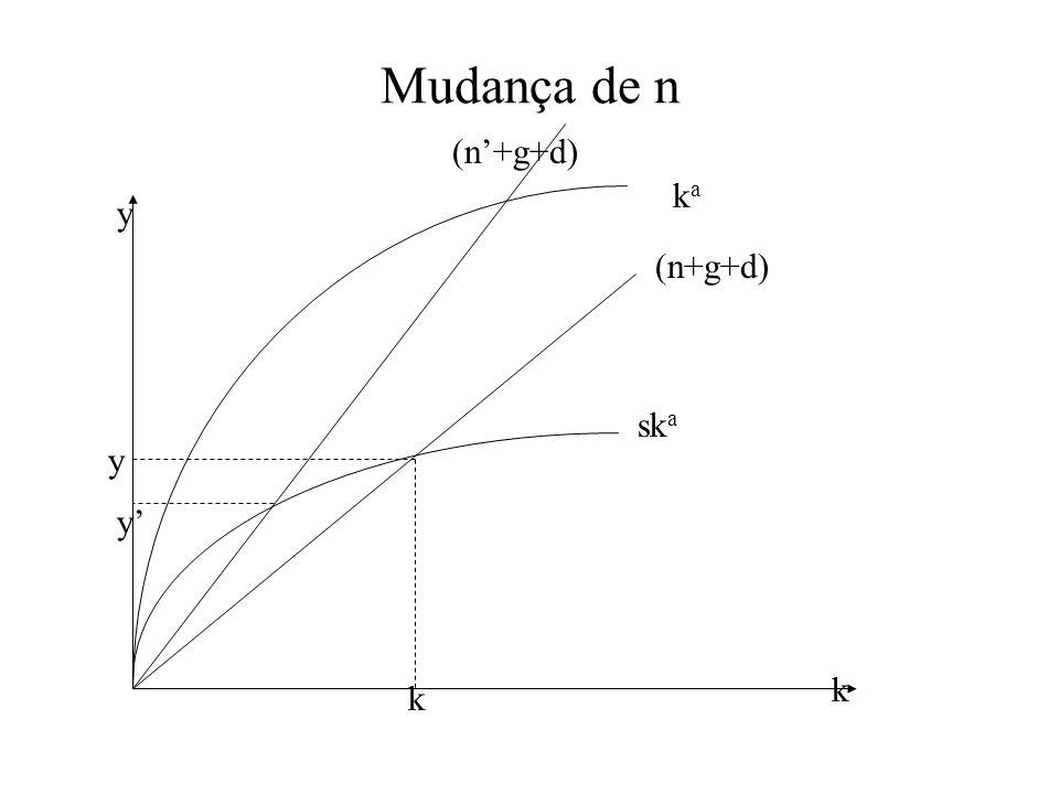 Mudança de n (n'+g+d) ka y (n+g+d) ska y y' k k
