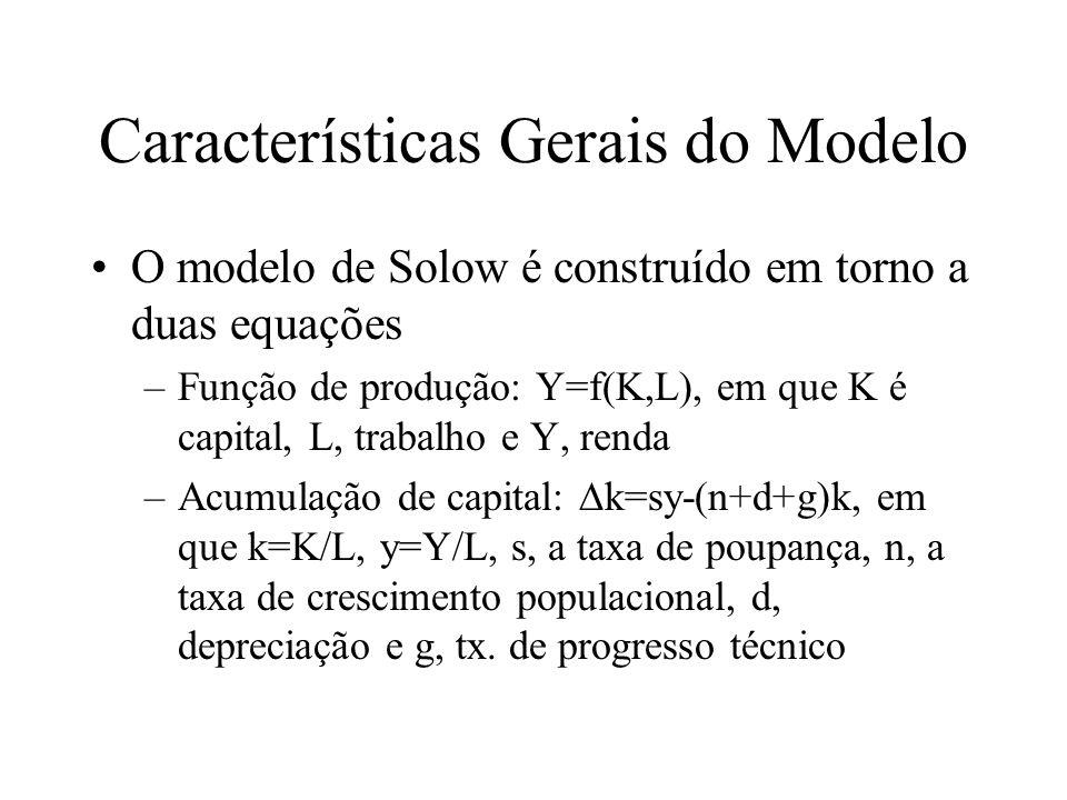 Características Gerais do Modelo