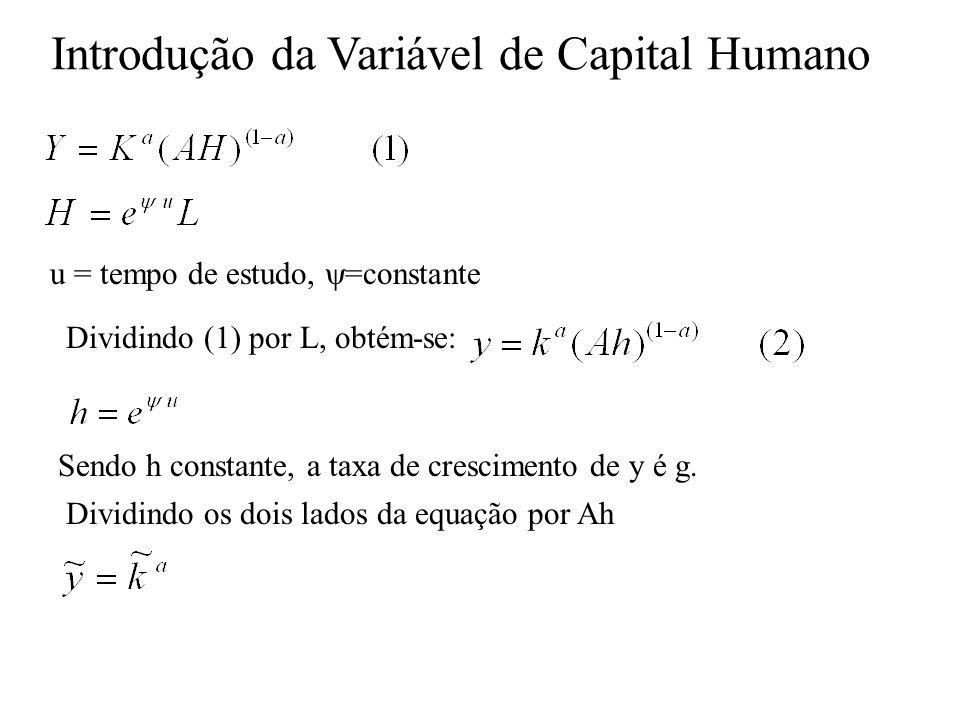 Introdução da Variável de Capital Humano
