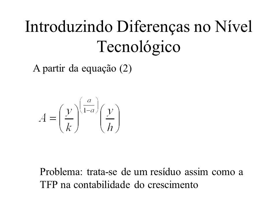 Introduzindo Diferenças no Nível Tecnológico