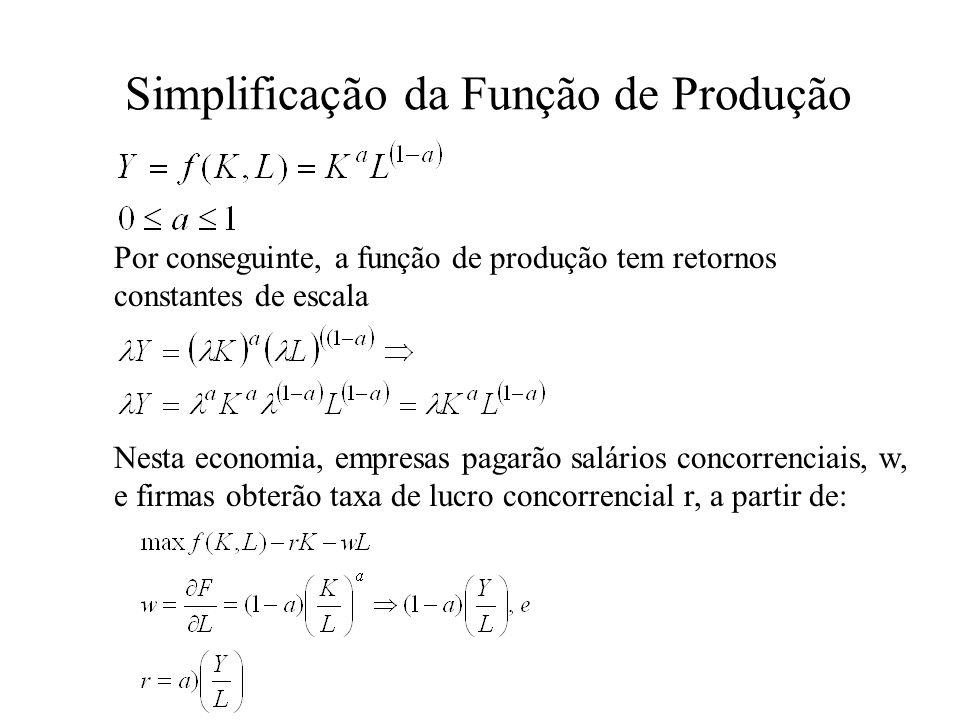 Simplificação da Função de Produção