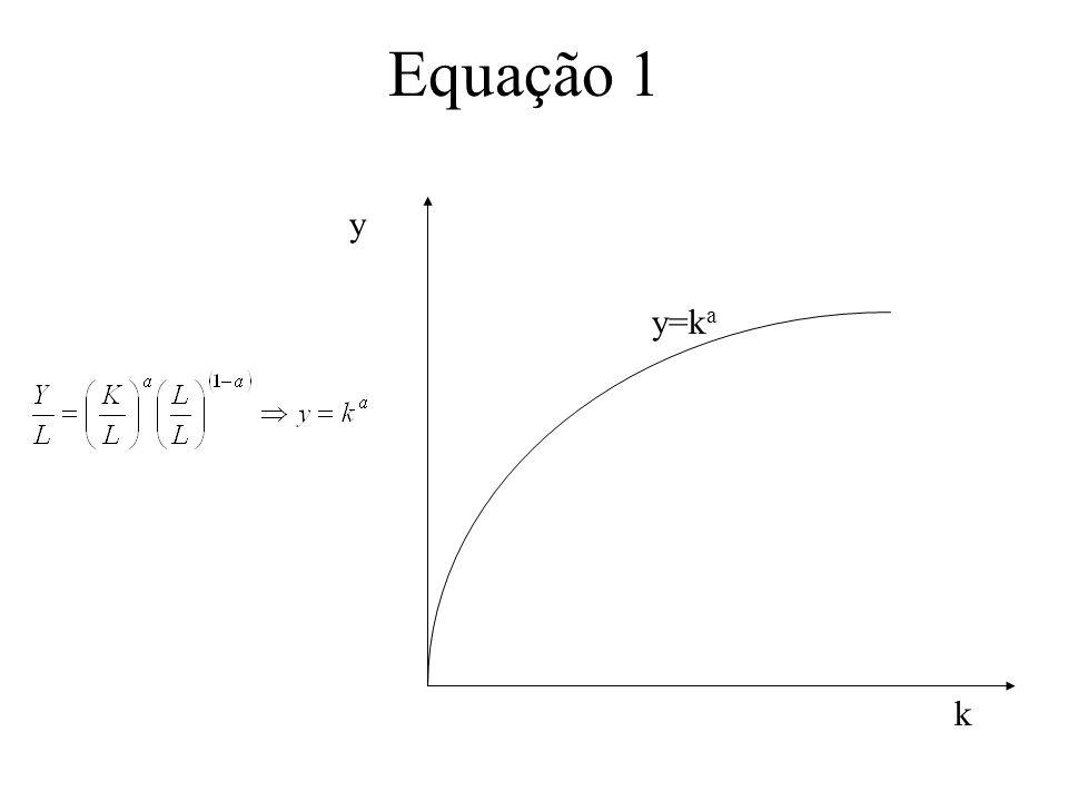 Equação 1 y y=ka k