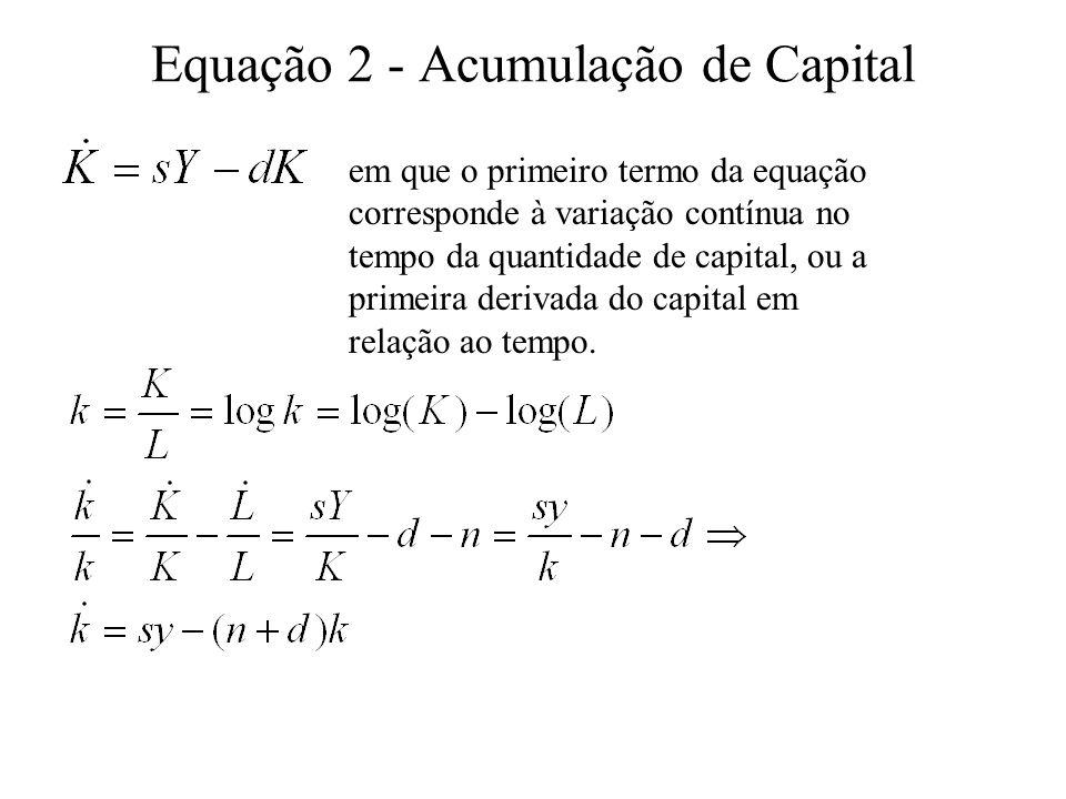 Equação 2 - Acumulação de Capital