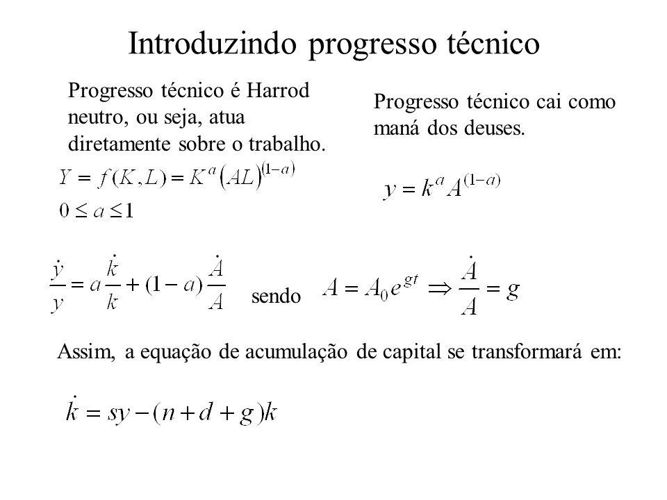 Introduzindo progresso técnico