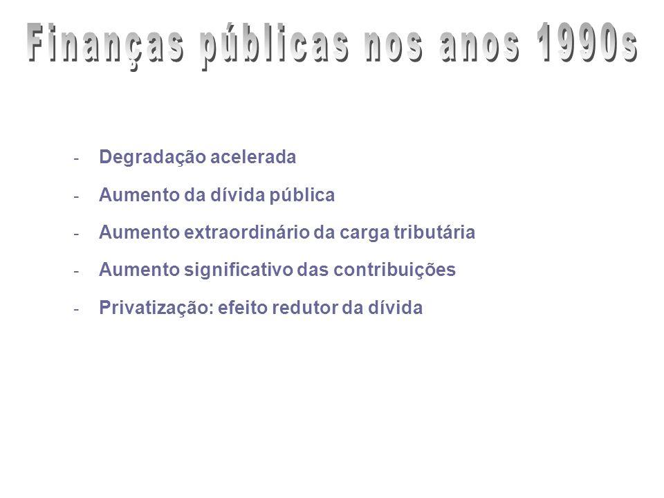 Finanças públicas nos anos 1990s