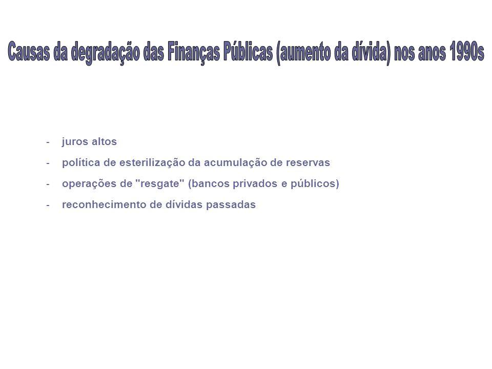 Causas da degradação das Finanças Públicas (aumento da dívida) nos anos 1990s