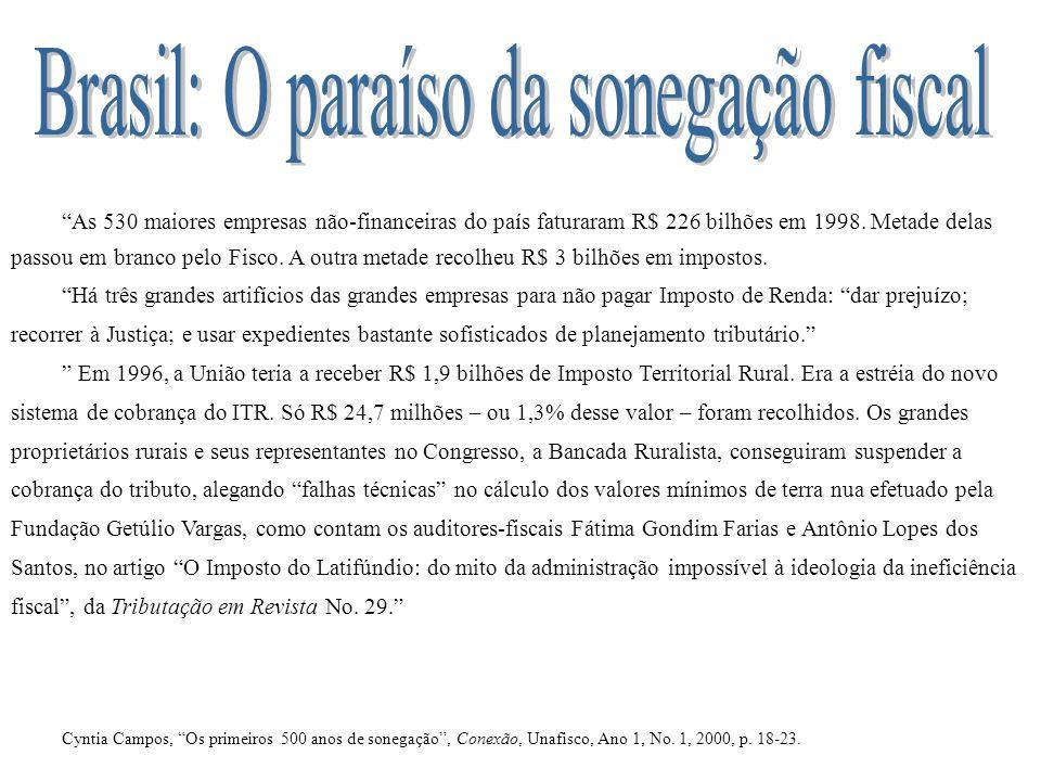 Brasil: O paraíso da sonegação fiscal