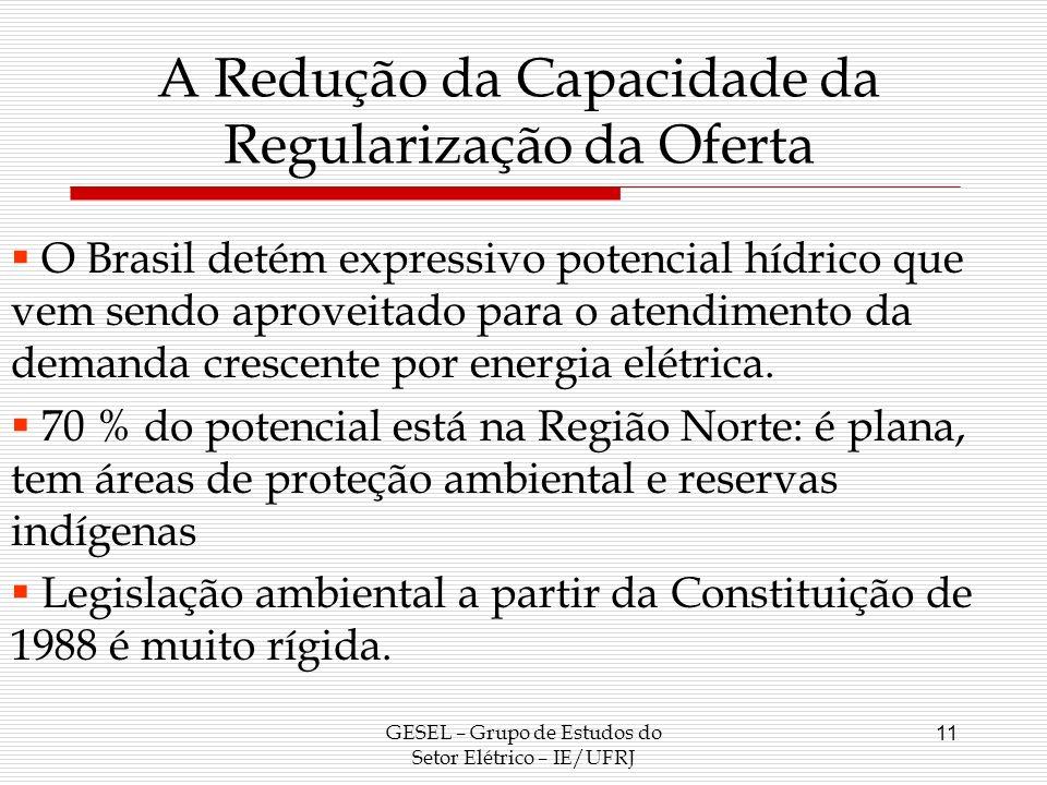 A Redução da Capacidade da Regularização da Oferta