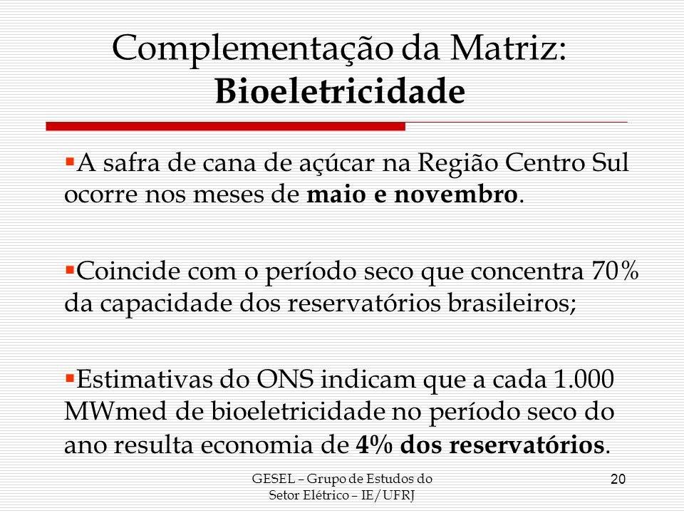 Complementação da Matriz: Bioeletricidade