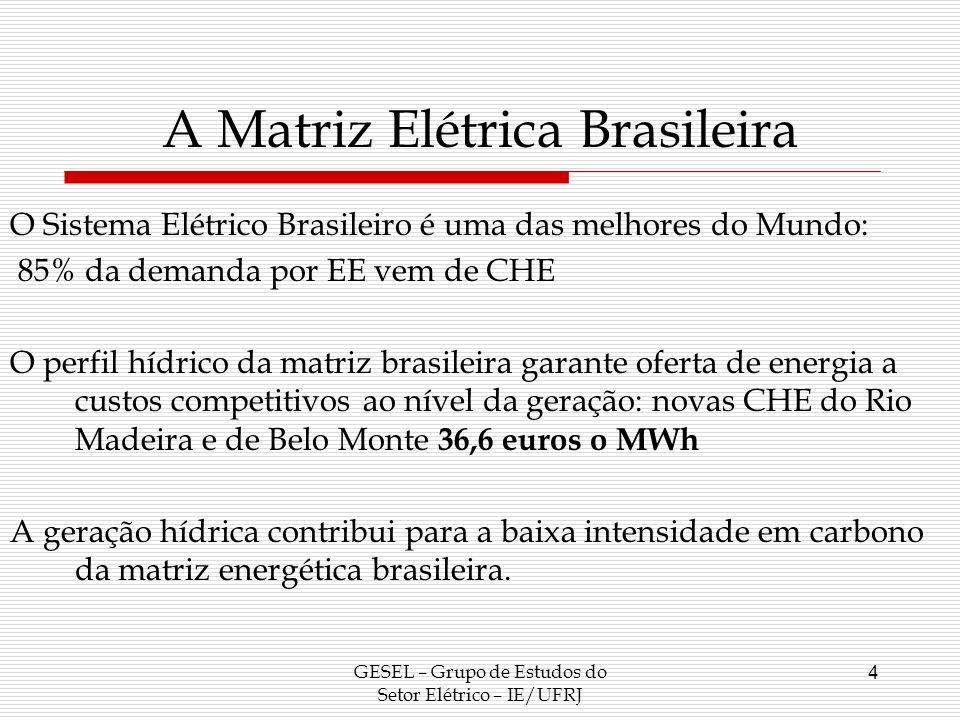 A Matriz Elétrica Brasileira